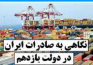 نگاهی به صادرات ایران در دولت یازدهم
