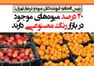 ۲۰ درصد میوههای موجود در بازار رنگ مصنوعی دارند