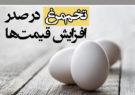 تخممرغ در صدر افزایش قیمتها + جدول
