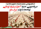 صرفهجویی حدود ۲ هزار میلیارد تومانی نهادهها با تولید مرغ سایز