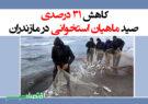 کاهش 31 درصدی صید ماهیان استخوانی در مازندران